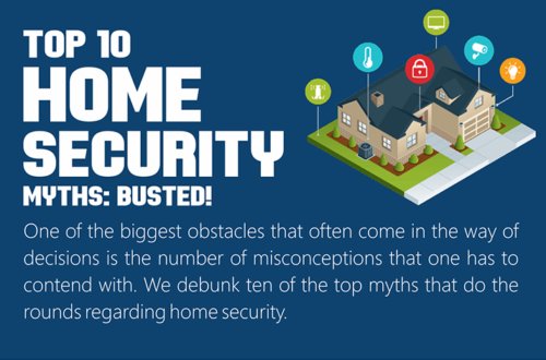 Top 10 Home Security Myths: Busted!